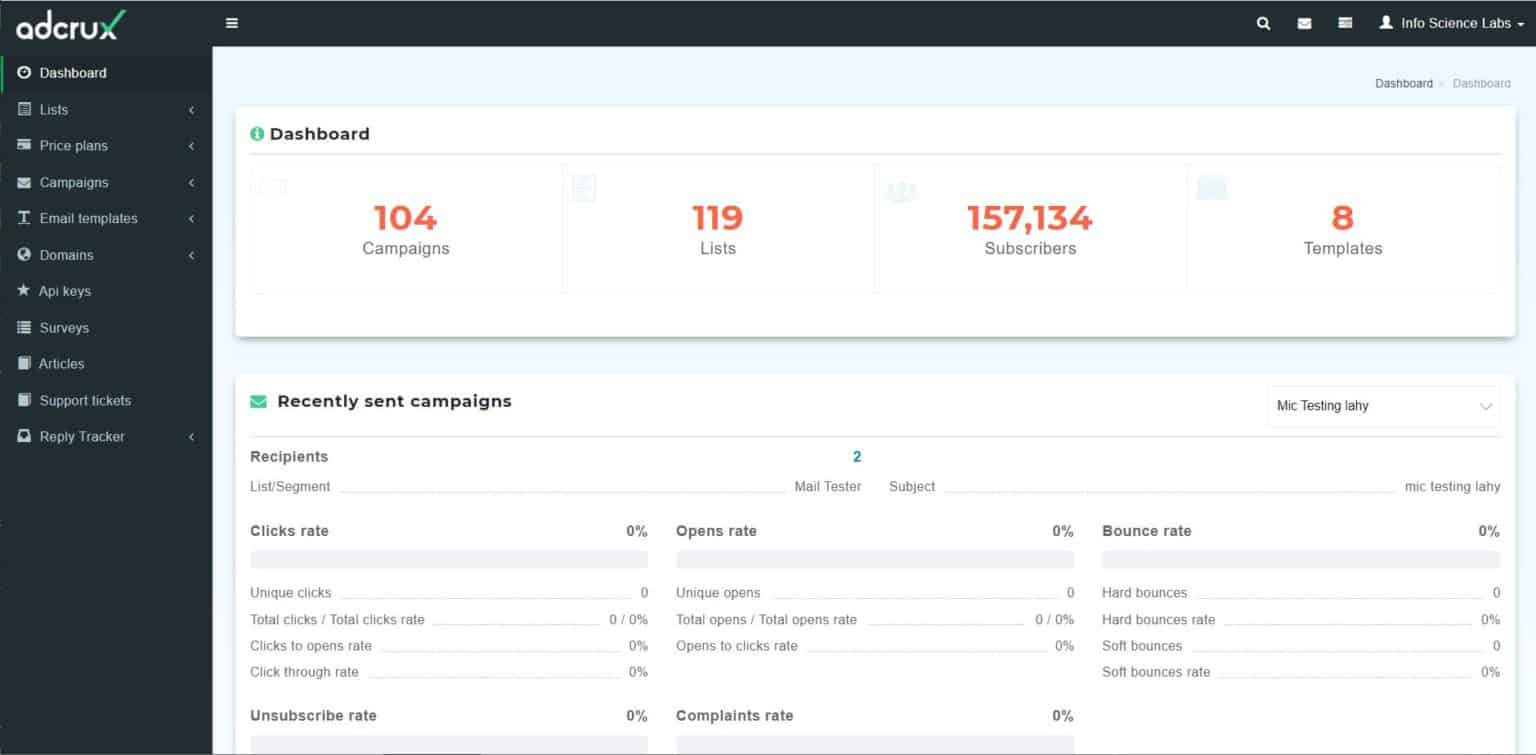 Track Email Campaign Performance In The Analytics Dashboard