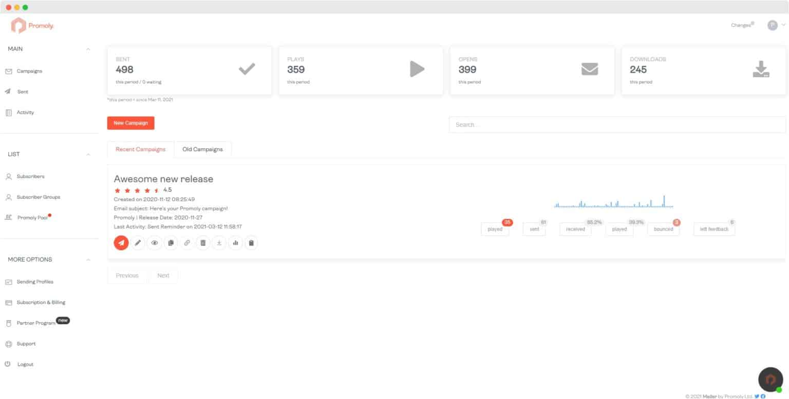 Send Out The Podcast Promotion Email And See How Your Audience Engages With Your Audio Content